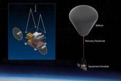 stratospheric dust